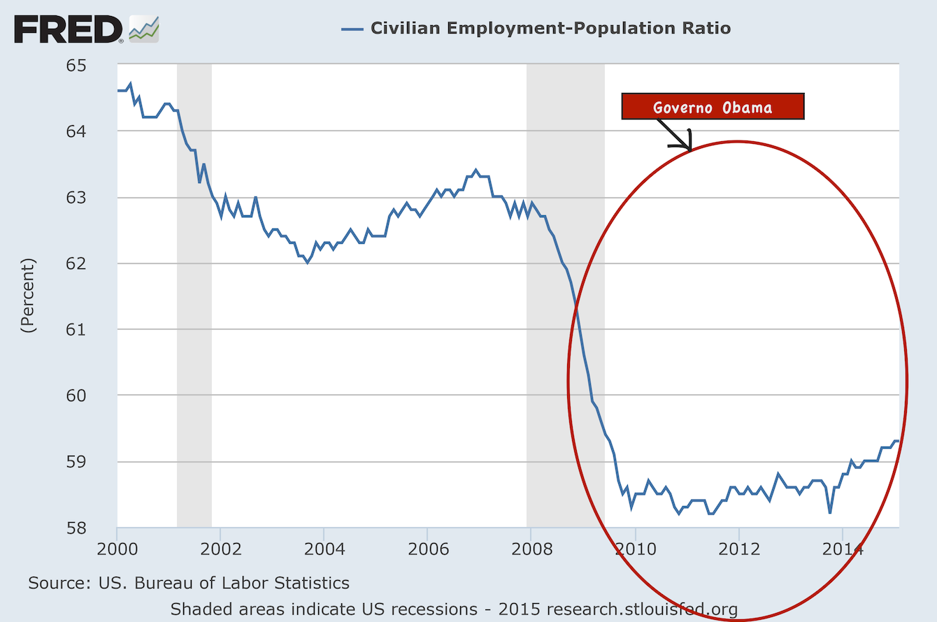 Presentation-Employment-Population-Ratio