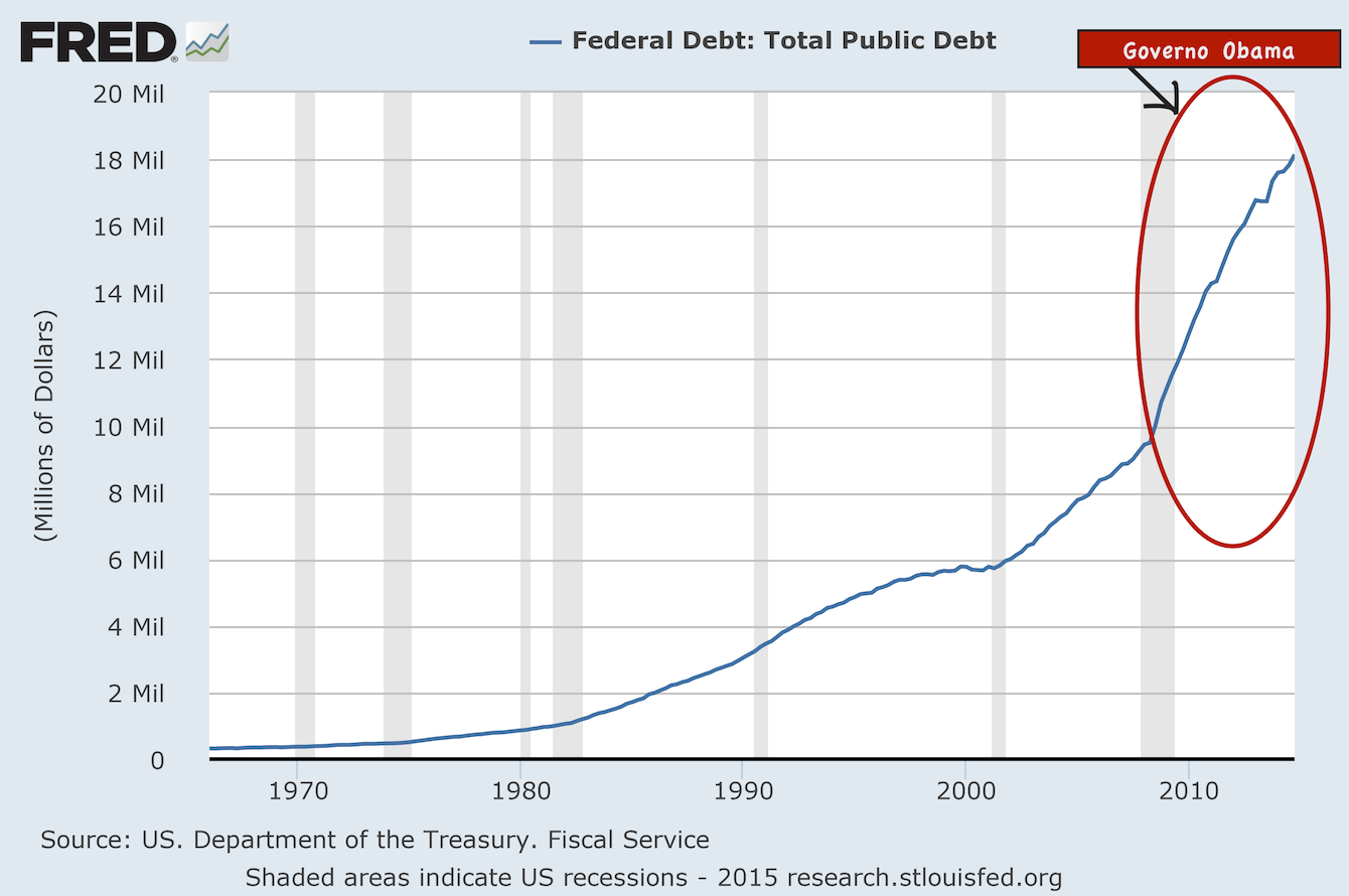 Presentation_National_Debt